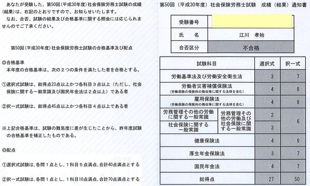 社労士受験2年目(不合格)