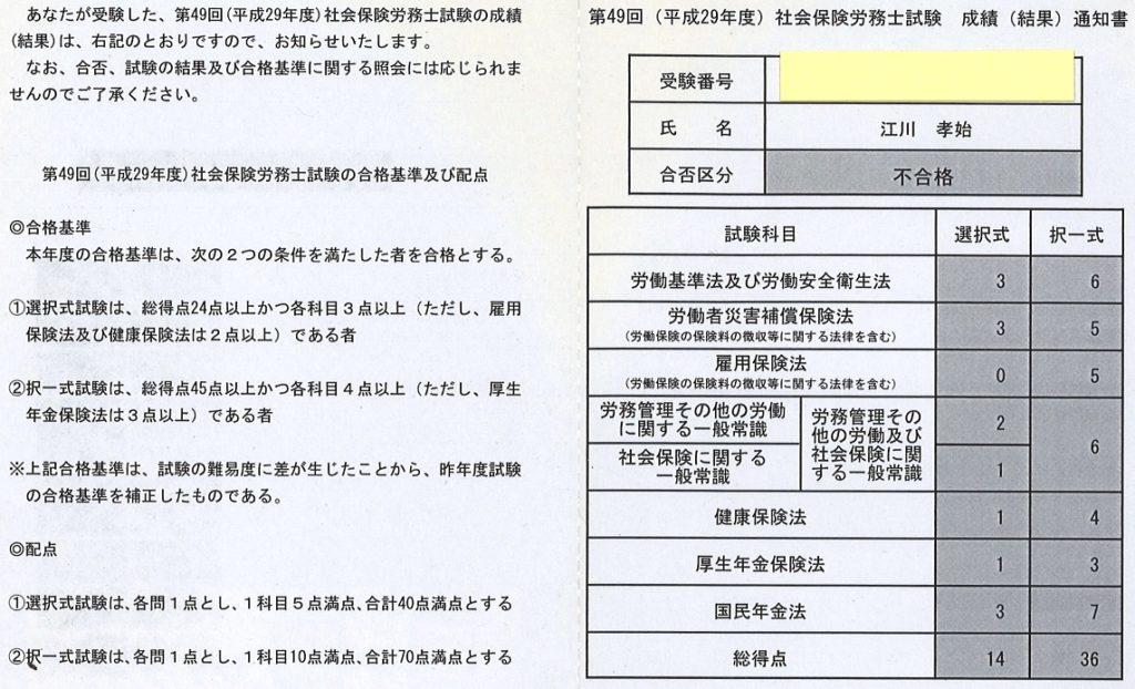 社労士受験1年目(不合格)